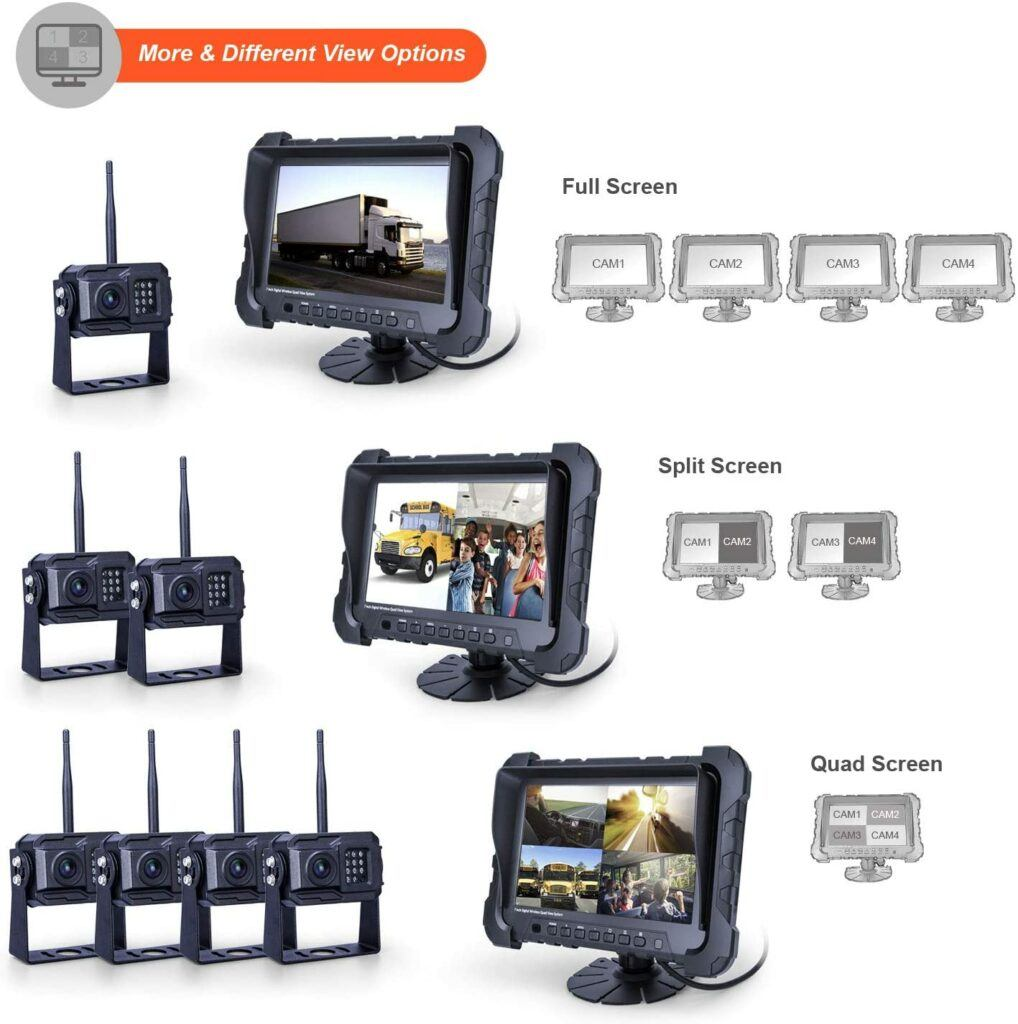 Yuwei Wireless Camera Review