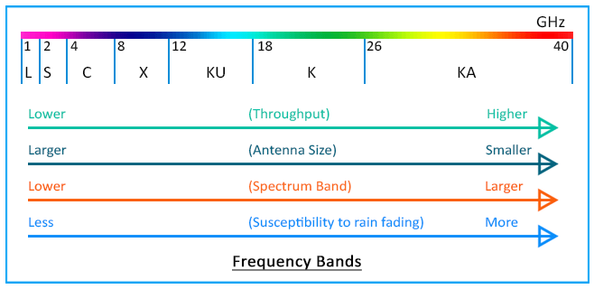 What is x BAnd