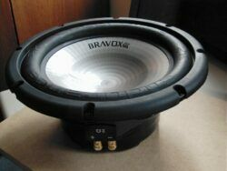 The Best Type Of Subwoofers For Cars