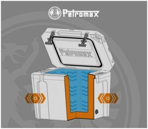How Do Car Cooler Boxes Work