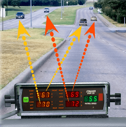 How To Properly Mount Your Radar Detector